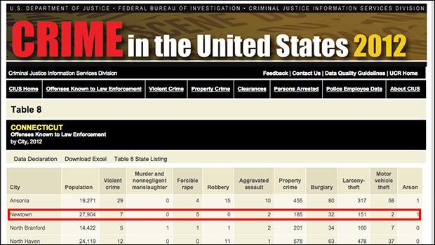 fbi-uniform-crime-reporting-program